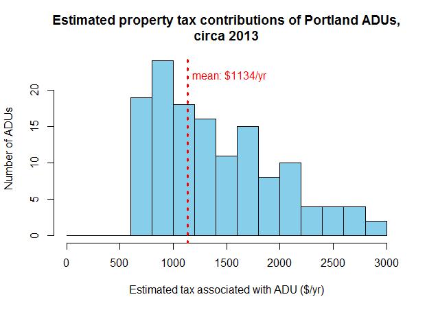 tax-graph2