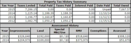 property tax increases for ADU Tour_2015